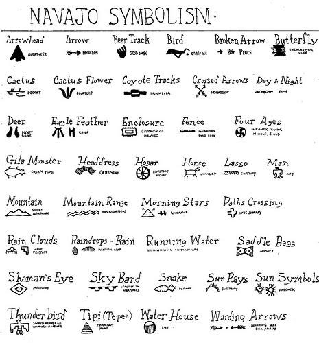 Apache Indian Warrior Symbol