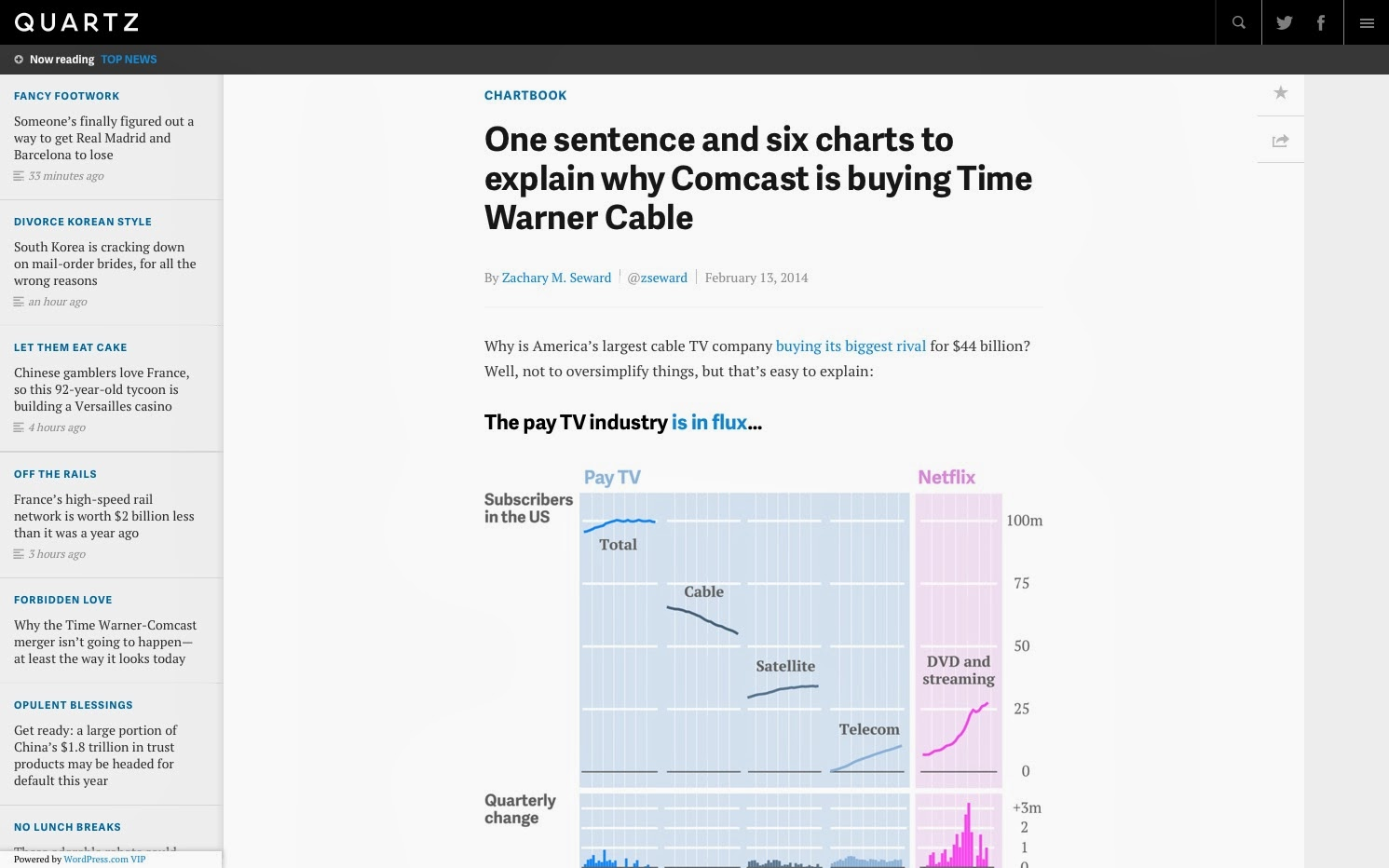 Una frase e sei grafici per spiegare perchè Comcast compra Time Warner Cable