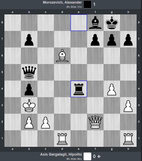En esta posición los módulos de análisis dan 5.25 de ventaja al blanco aunque acabó perdiendo