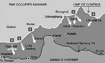 kargil war location map