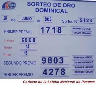 Sorteo-De-La-Loteria-Nacional-Del-Domingo-28-De-Junio-2015