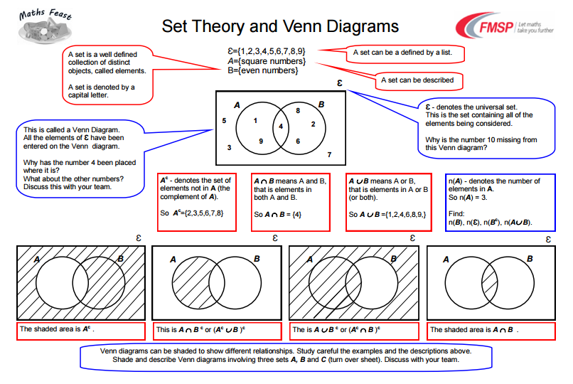 Resourceaholic Data – Set Theory Math Worksheets