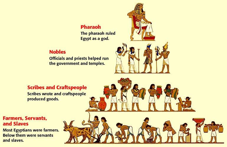 Egyptraveluxe Tours Egypt Day Tours And Egypt Travel 02