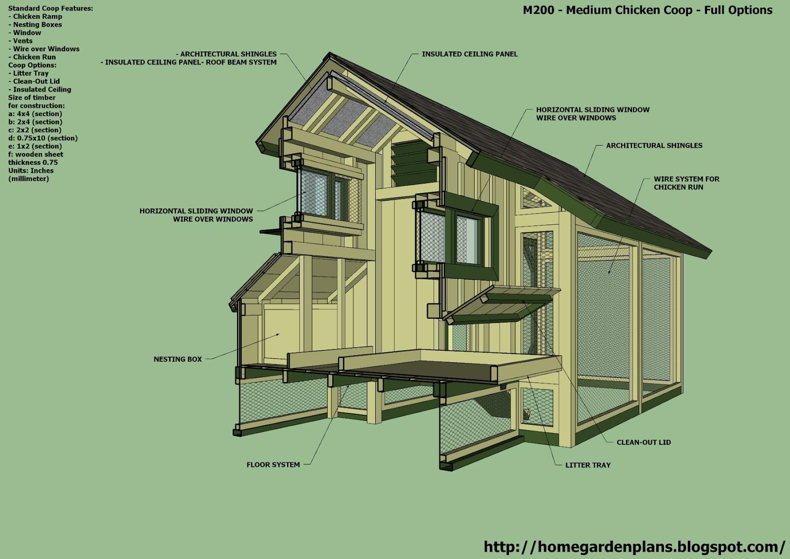 Home garden plans m200 chicken coop plans construction for Mobile hen house plans