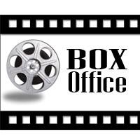 12:32 PM . oleh blog Kabar Berita terbaru . Lokasi di Film Box Office