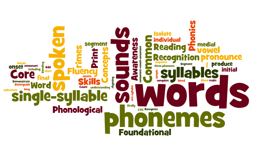 phonology reading essay Phonology is a branch of linguistics concerned with the systematic organization of sounds in languages it has traditionally focused largely on the study of the systems of phonemes in particular languages (and therefore used to be also called phonemics, or phonematics.