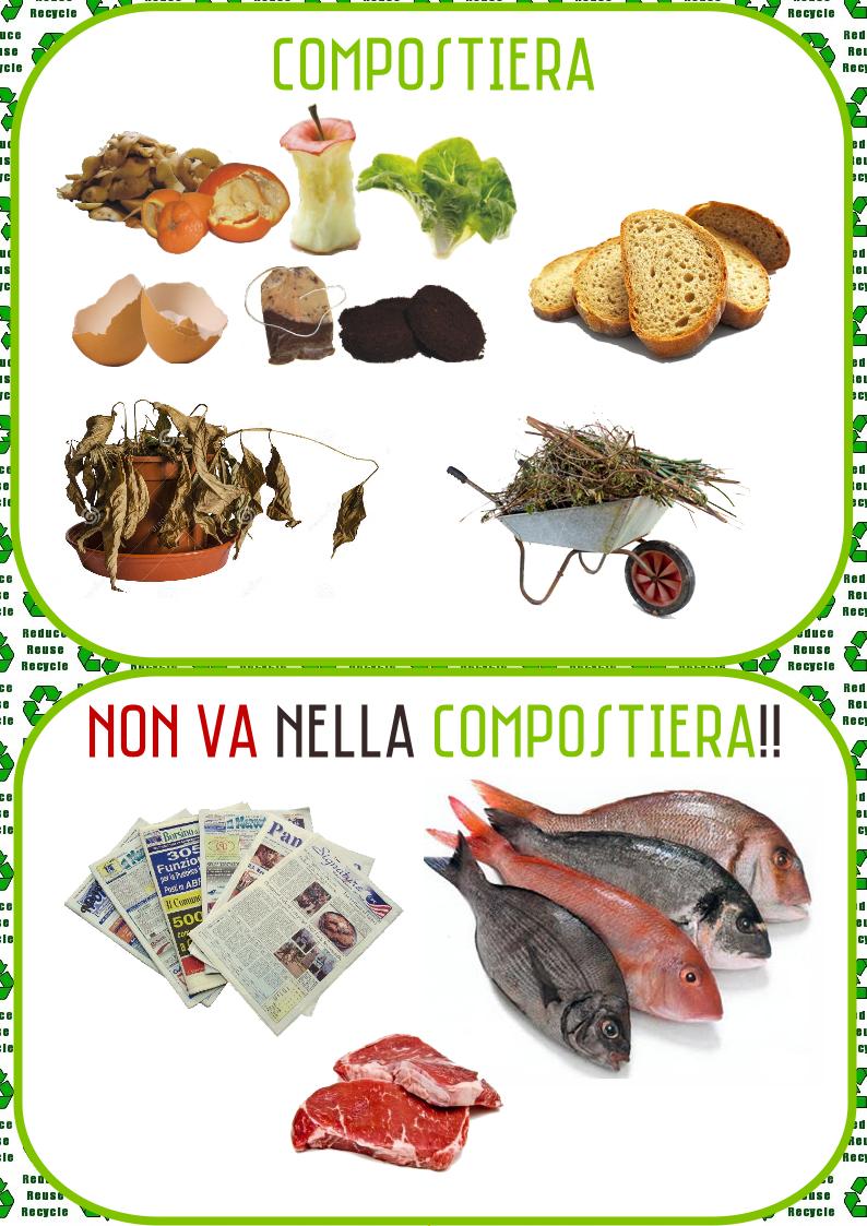 Organizzare la Raccolta Differenziata: Compostiera, tabella stampabile