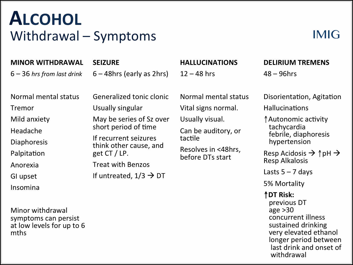 symptoms and causes of alcoholism Unlike most disease symptoms,  many theories of the causes of alcoholism rest on the limited perspectives of specialists in particular disciplines or professions.