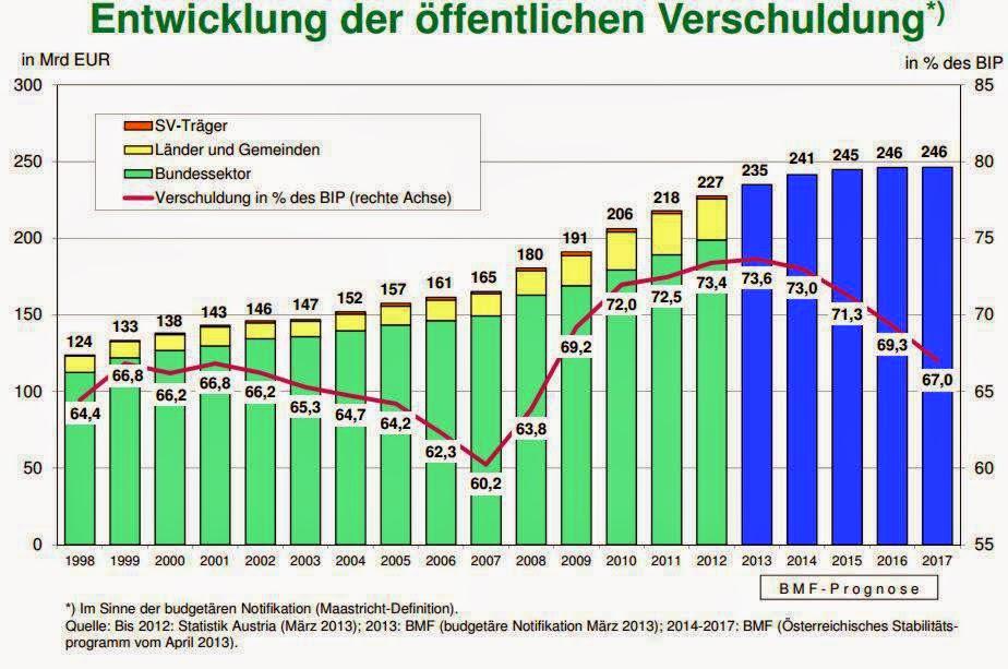 Fantastisch Fraktionen Auf Einer Zahlenskala Arbeitsblatt Ortung ...