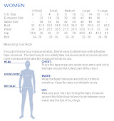 Measurements and Proportion of Fashion
