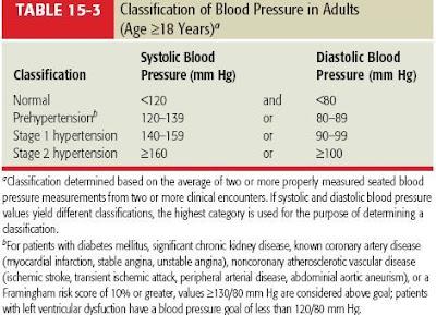 algorithm of hypertension1