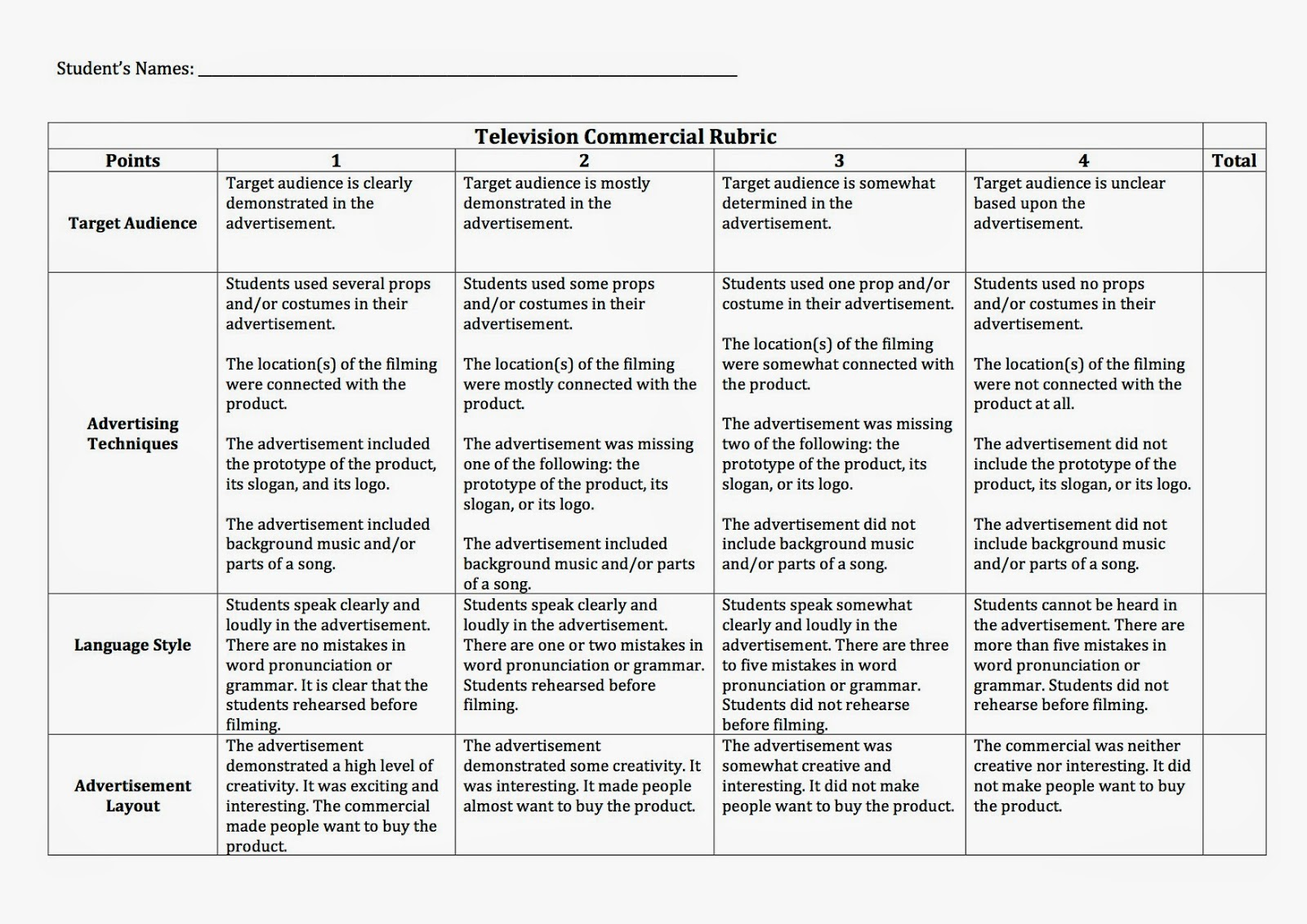 1090 marketing rubric 2014 01 2 Thursday, 2 january 2014 integrative learning project integrative learning project for the integrative learning project (ilp),.