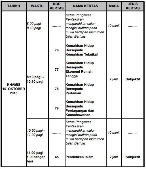 Jadual Peperiksaan Pentaksiran Tingkatan 3 (PT3) Tahun 2015