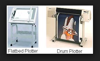प्लॉटर के प्रकार