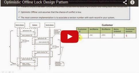 Java ee optimistic offline lock design pattern for Pool design pattern java