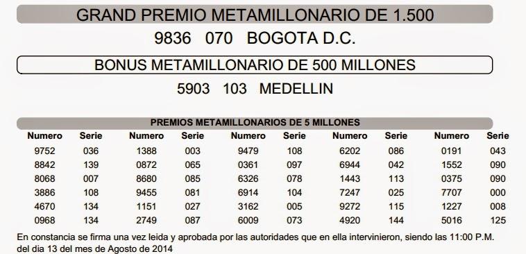 loteria de medellin 27 de octubre: