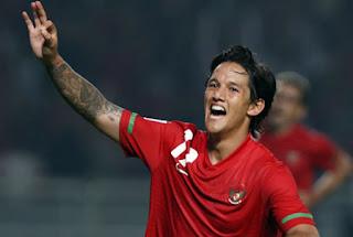 Pemain Bola Termahal Indonesia
