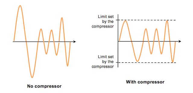 Compressor effect on guitar signal