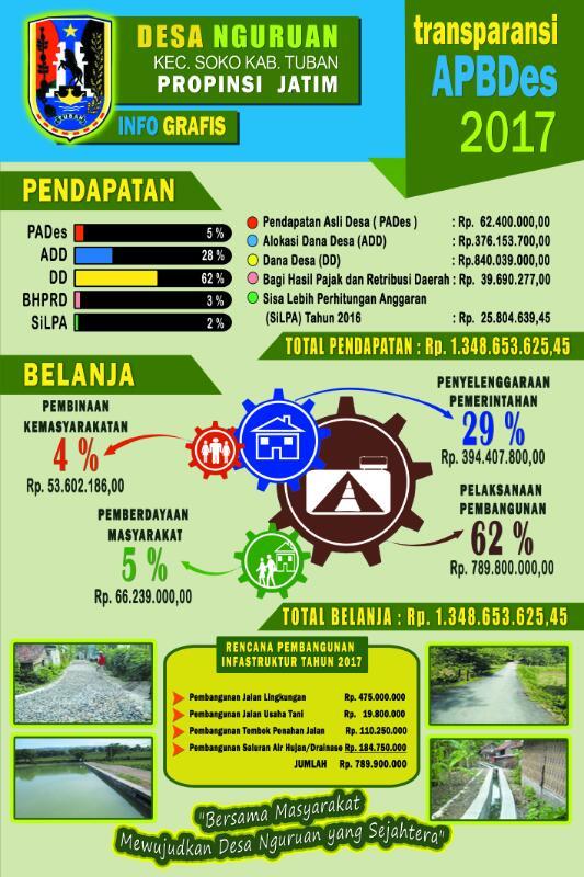 Info Grafis APBDes