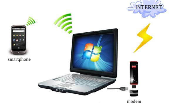 Cách để Laptop trở thành điểm phát Wifi trên Windows 8