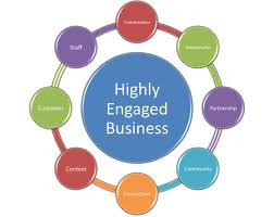 service business,Business,service,business service