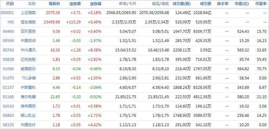 中国株コバンザメ投資ウォッチ銘柄watch20140715