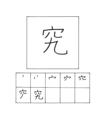 kanji penelitian