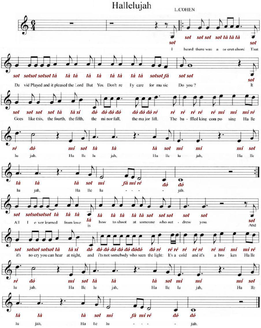 Leonard cohen song paper thin hotel-leonard-cohentxt lyrics