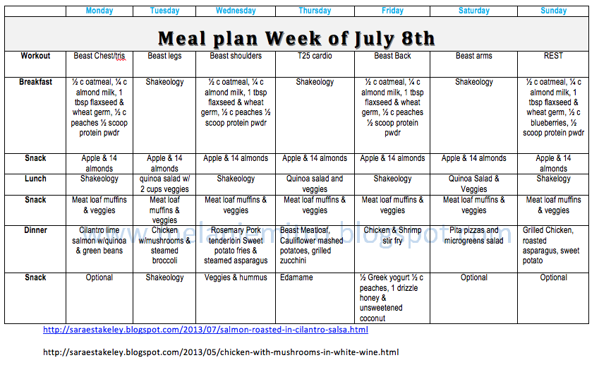 Committed to Get Fit: Week 3 Body Beast/T25 Hybrid Schedule Update