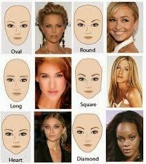 Cortes de cabello segun forma cara
