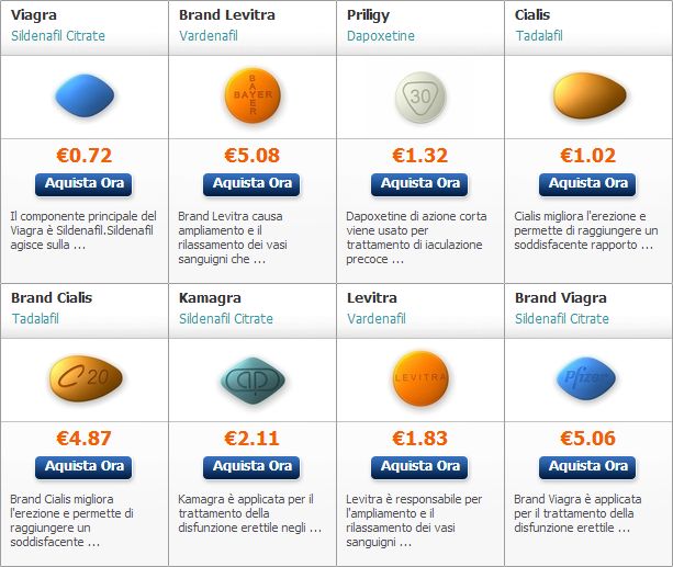 4 Easy Ways You Can Spot an Online Pharmacy Scam, Erectile
