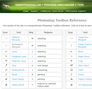 tutorial video belajar photoshop online