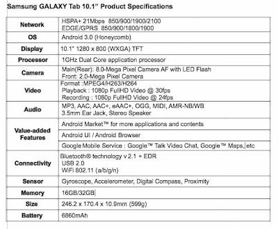 Spesifikasi dan Harga Samsung Galaxy Tab