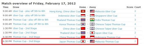 Kelayakan Piala Thomas 2012 MAS vs JPN