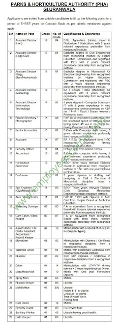 Parks & Horticulture Authority (PHA) Gujranwala Jobs