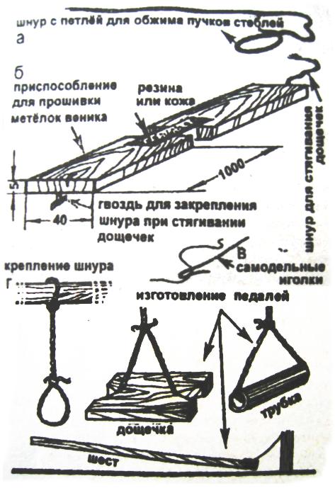 Приспособление для вязание веников