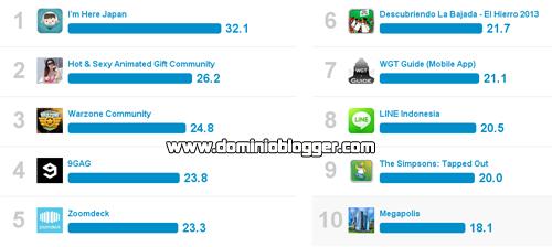 analiza y mide tu popularidad en Facebook gratis
