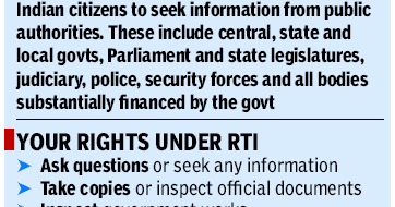 RTI Ready Reckoner Your Right Under Essentials Of Filing An Application Language Information You Can Seek How To Send The Deadlines