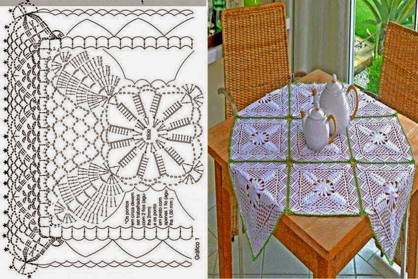 Mantel tejido al crochet con grannys cuadrados - con esquema ...