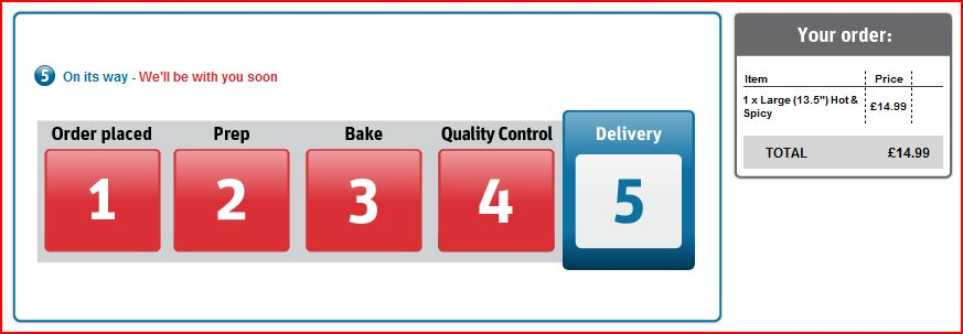 Dominos Aberdeen Delivery