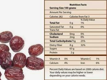 Manfaat buah kurma yang mengagumkan