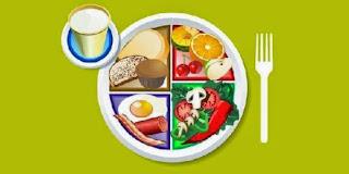 Menu Sarapan Pagi Makanan Minuman Sehat