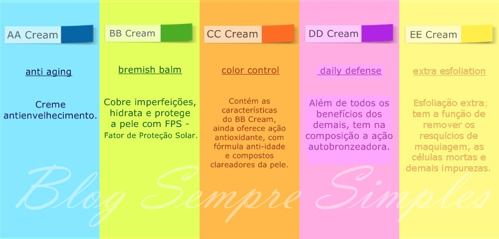 sempre simples aa cream bb cream cc cream dd cream ee cream diferen as. Black Bedroom Furniture Sets. Home Design Ideas