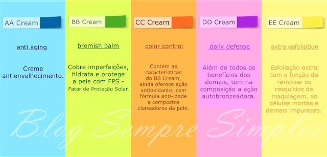 BB Cream e CC Cream