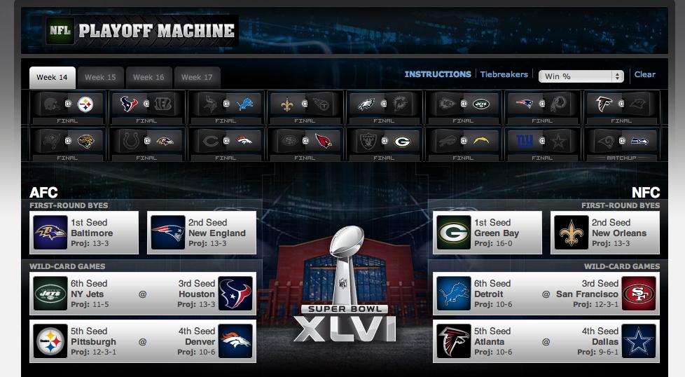 playoff machine nfl