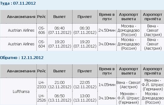 Авиабилеты Москва - Ош дешево, купить билеты на самолет