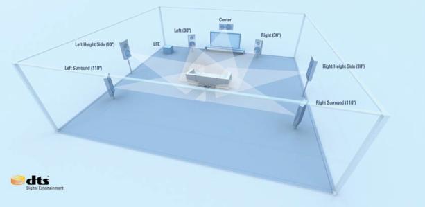7 1 Surround Sound Wiringon Hdmi Cable Wiring Diagram