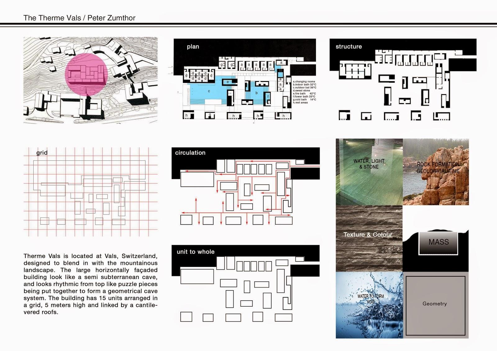 wong zi xiu degree e portfolio design studio 3 therme vals spatial typology board