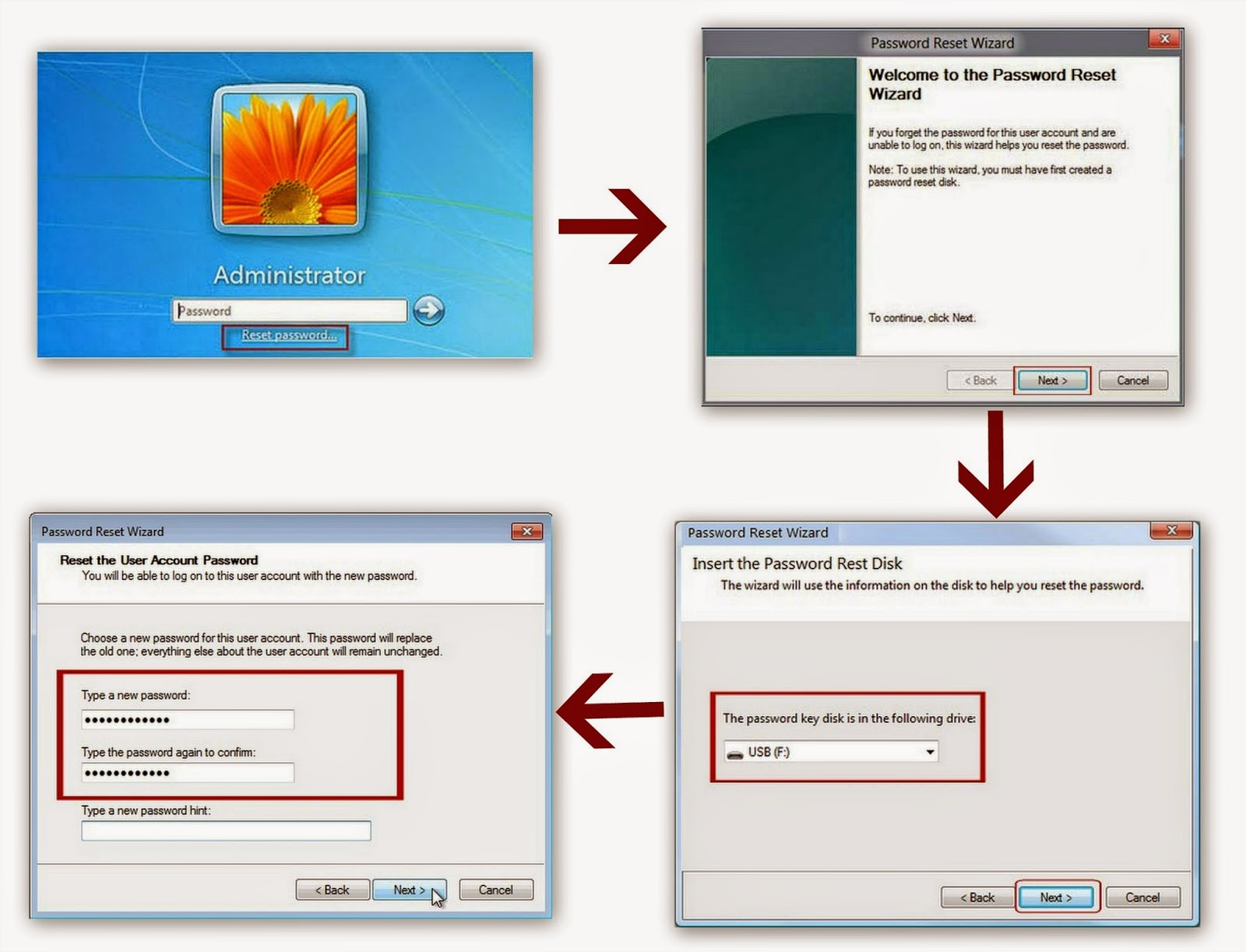 how to create a password reset disk