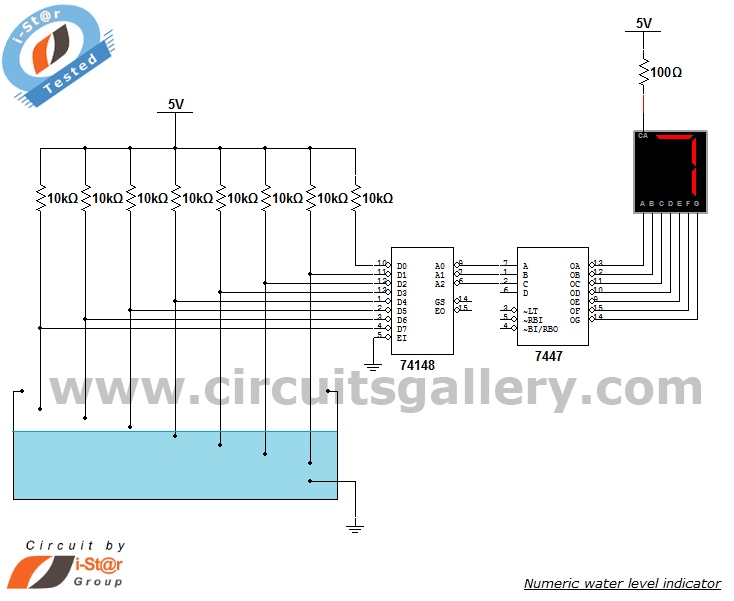 numeric water level indicator liquid level sensor circuit diagram circuit using 7447 driver ic